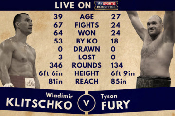 klitschko-fury-wladimir-tyson-tale-of-the-tape_3380457